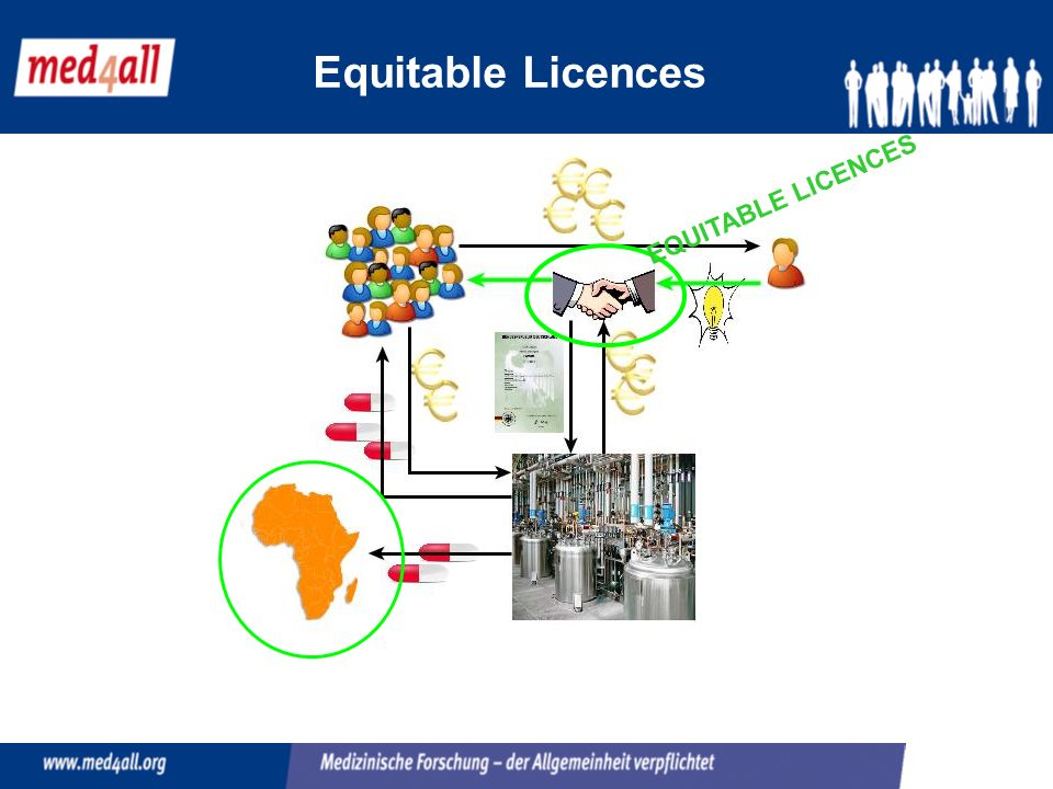 Equitable Licences EQUITABLE LICENCES