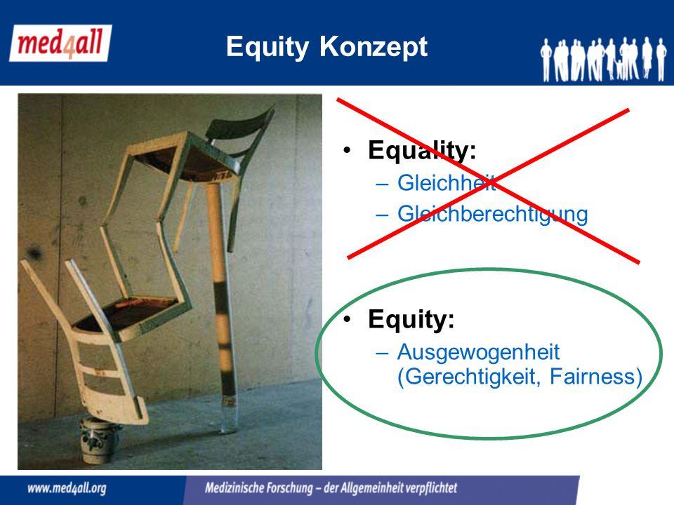 Equity Konzept Equality: Equity: Gleichheit Gleichberechtigung