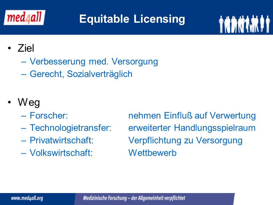 Equitable Licensing Ziel Weg Verbesserung med. Versorgung