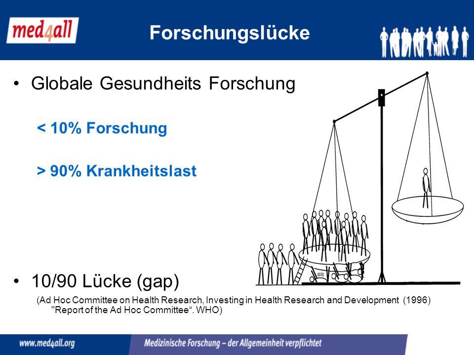 Forschungslücke Globale Gesundheits Forschung 10/90 Lücke (gap)