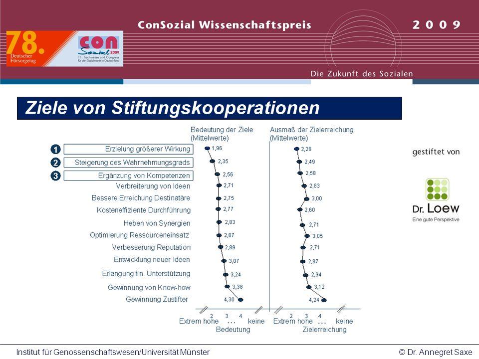 Ziele von Stiftungskooperationen