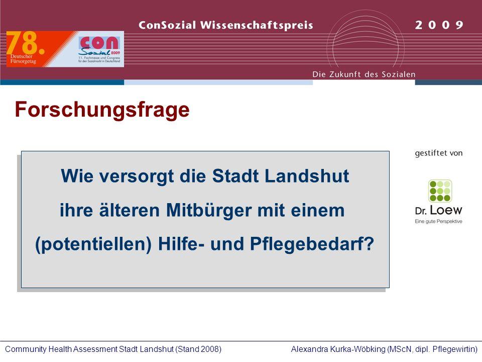 Forschungsfrage Wie versorgt die Stadt Landshut