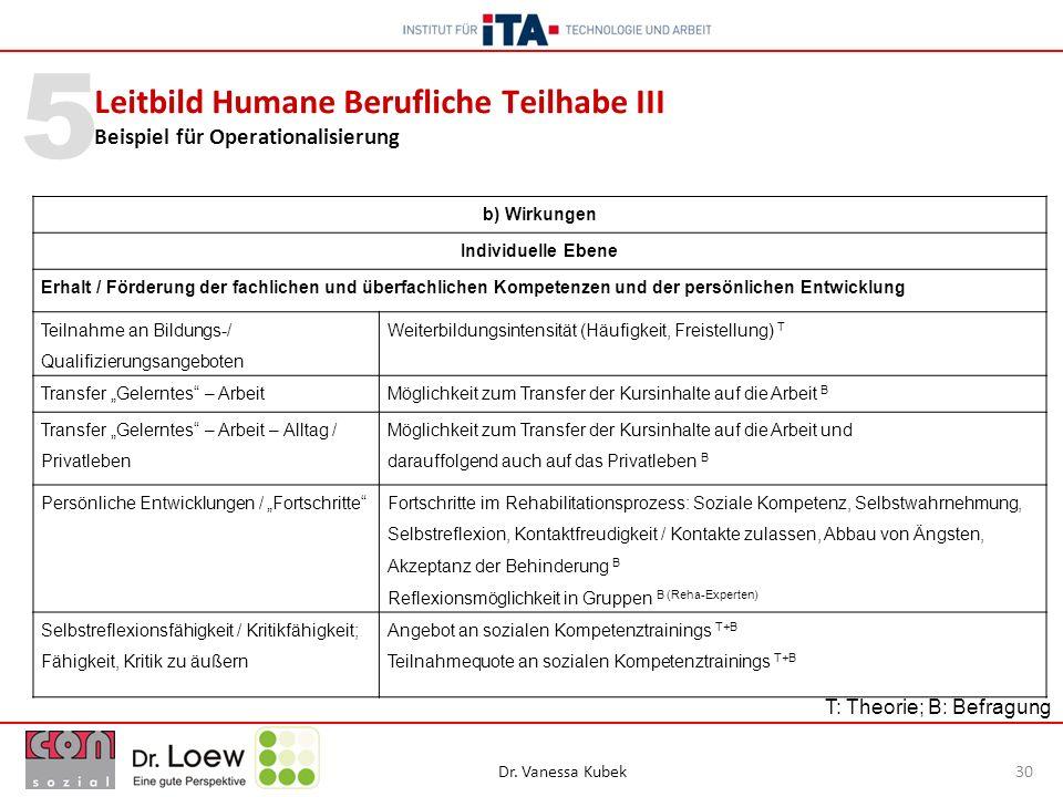 Leitbild Humane Berufliche Teilhabe III Beispiel für Operationalisierung