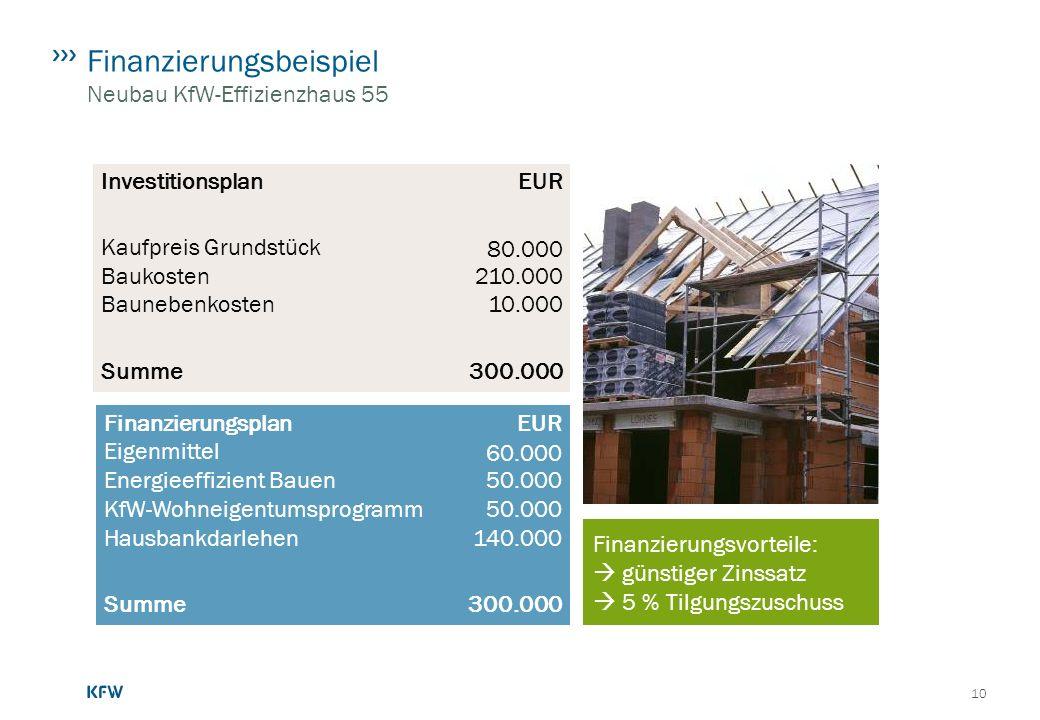 Finanzierungsbeispiel Neubau KfW-Effizienzhaus 55