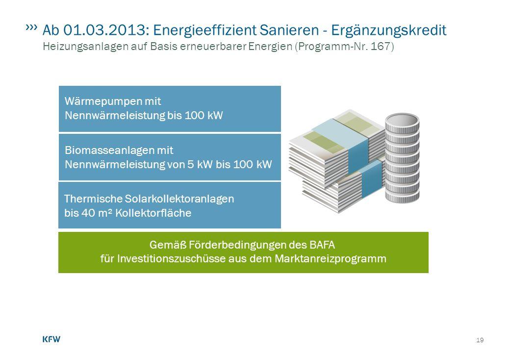Ab 01.03.2013: Energieeffizient Sanieren - Ergänzungskredit Heizungsanlagen auf Basis erneuerbarer Energien (Programm-Nr. 167)