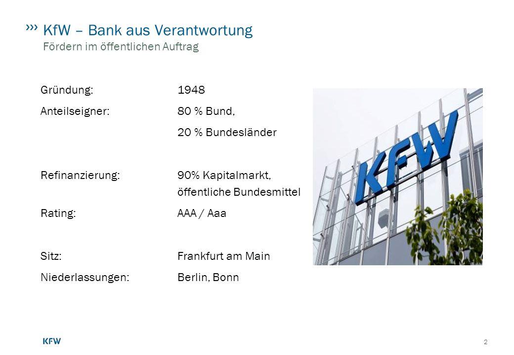 KfW – Bank aus Verantwortung Fördern im öffentlichen Auftrag