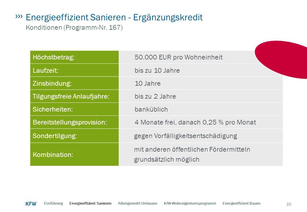 Energieeffizient Sanieren - Ergänzungskredit Konditionen (Programm-Nr