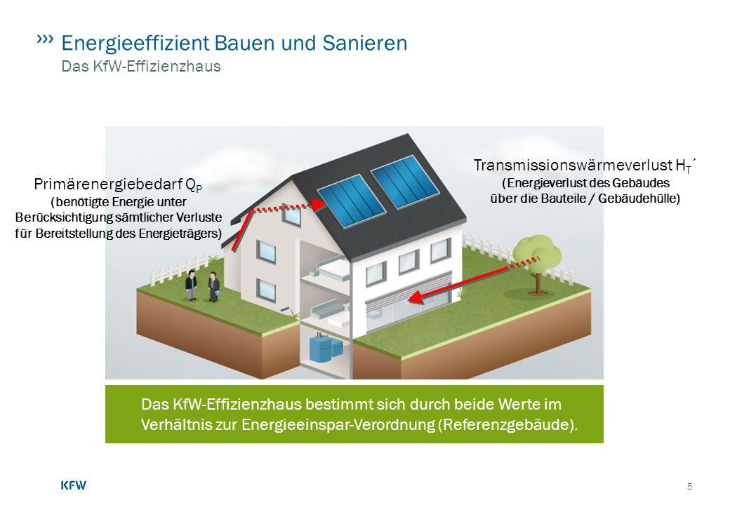Energieeffizient Bauen und Sanieren Das KfW-Effizienzhaus