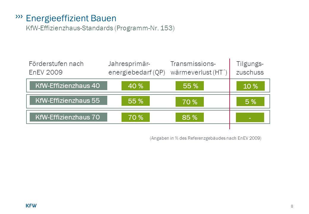 Energieeffizient Bauen KfW-Effizienzhaus-Standards (Programm-Nr. 153)
