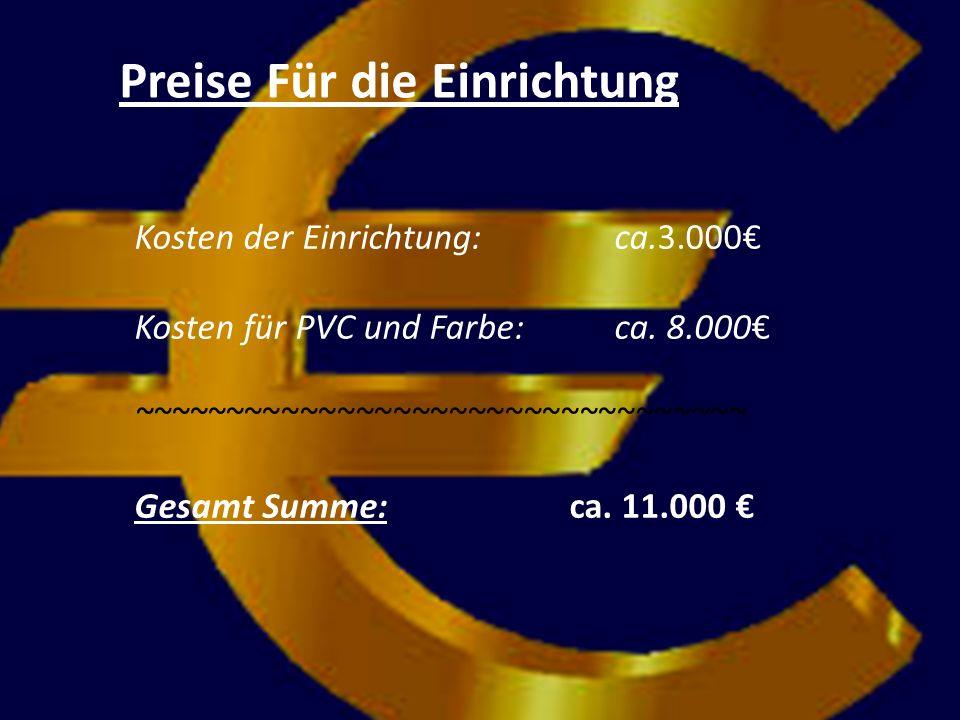Preise Für die Einrichtung
