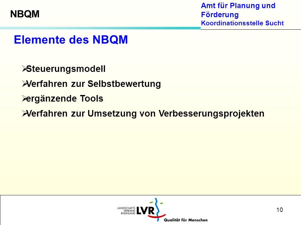 Elemente des NBQM NBQM Steuerungsmodell Verfahren zur Selbstbewertung