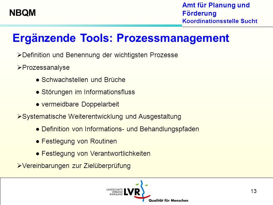 Ergänzende Tools: Prozessmanagement