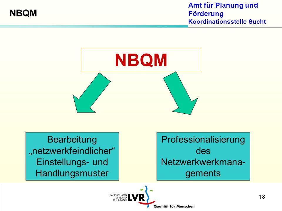 """NBQM NBQM. Bearbeitung """"netzwerkfeindlicher Einstellungs- und Handlungsmuster."""