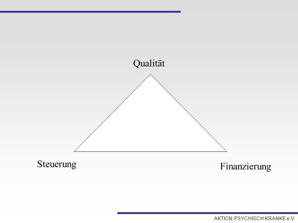 Qualität Steuerung Finanzierung AKTION PSYCHISCH KRANKE e.V.