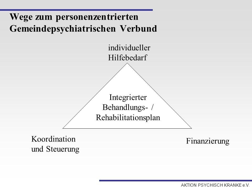 Wege zum personenzentrierten Gemeindepsychiatrischen Verbund