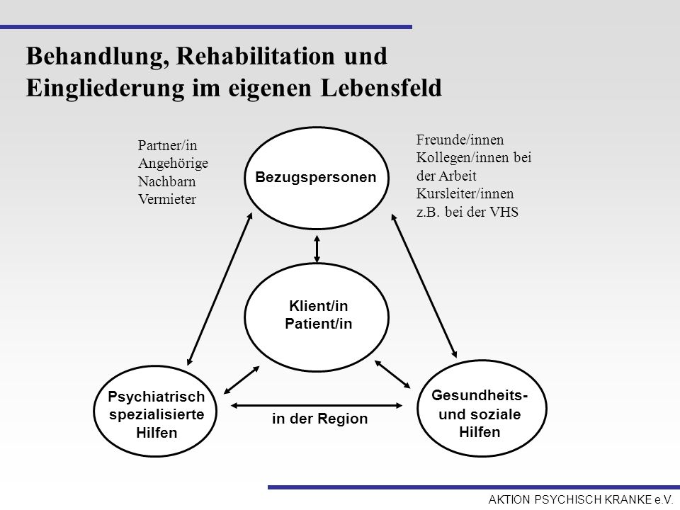 Behandlung, Rehabilitation und Eingliederung im eigenen Lebensfeld