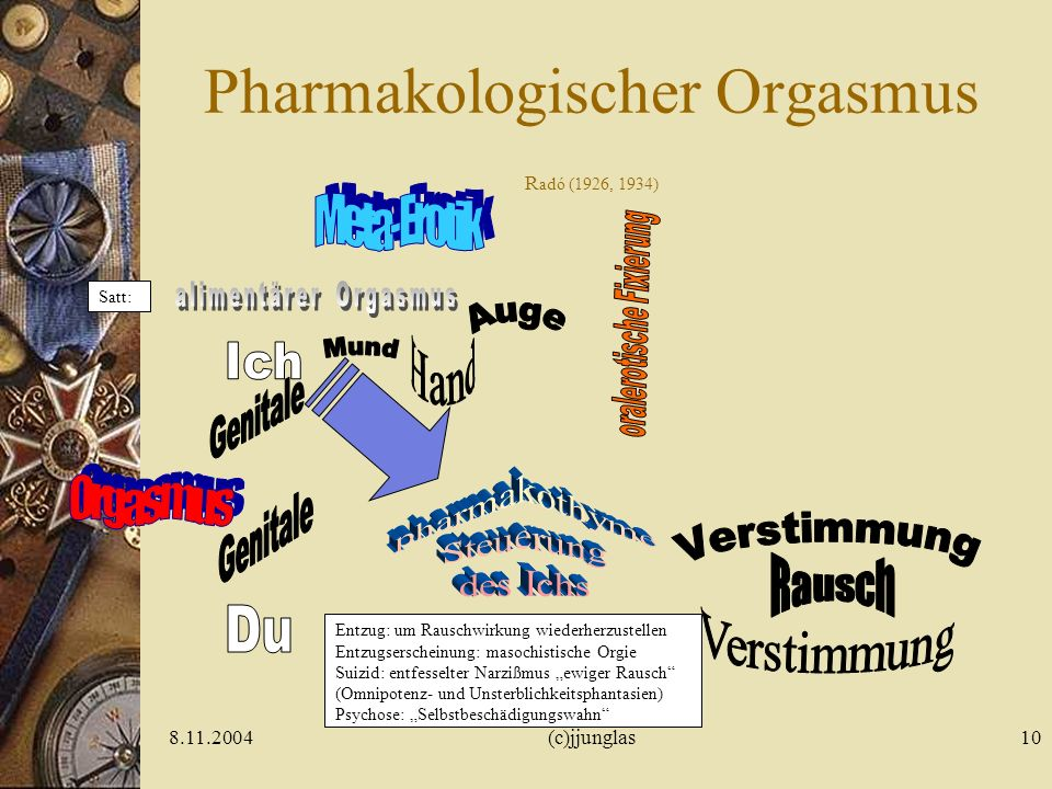 Pharmakologischer Orgasmus Radó (1926, 1934)