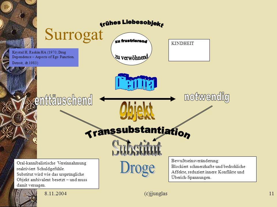 Surrogat Objekt Substitut Droge Dilemma Transsubstantiation notwendig