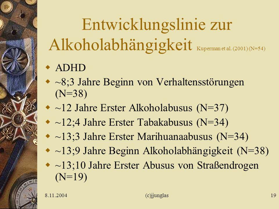 Entwicklungslinie zur Alkoholabhängigkeit Kuperman et al. (2001) (N=54)