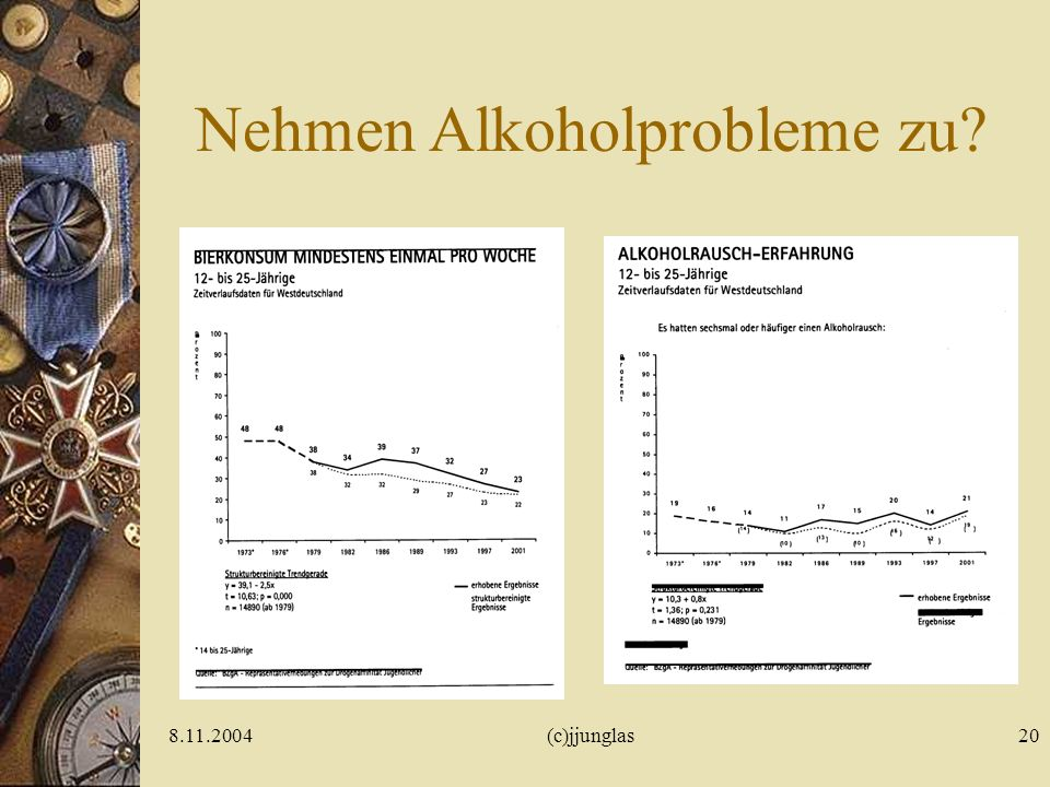 Nehmen Alkoholprobleme zu
