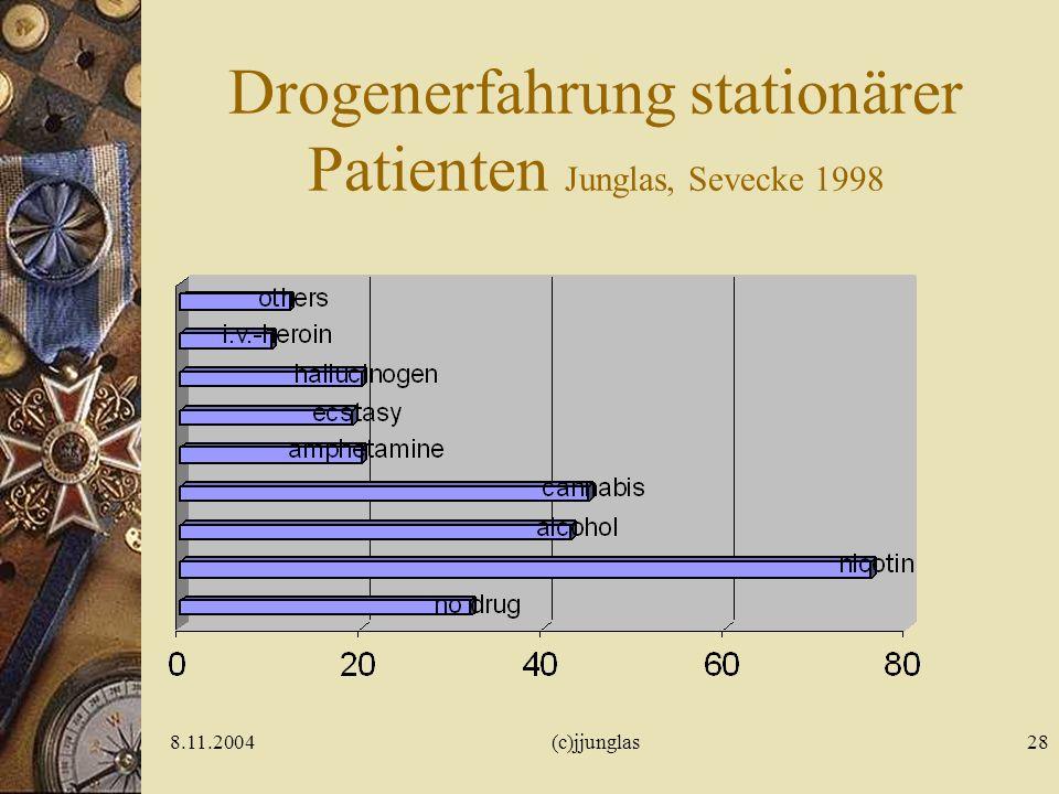 Drogenerfahrung stationärer Patienten Junglas, Sevecke 1998