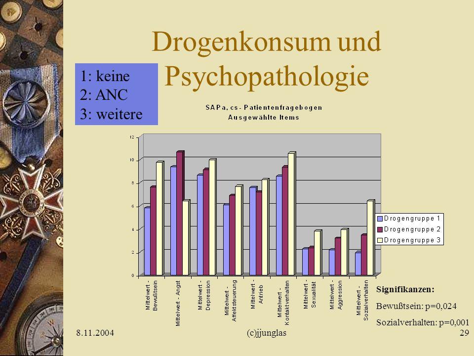 Drogenkonsum und Psychopathologie