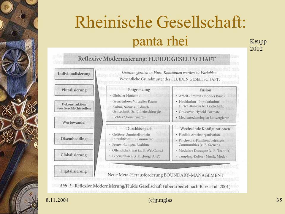 Rheinische Gesellschaft: panta rhei