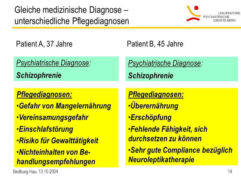 Gleiche medizinische Diagnose – unterschiedliche Pflegediagnosen
