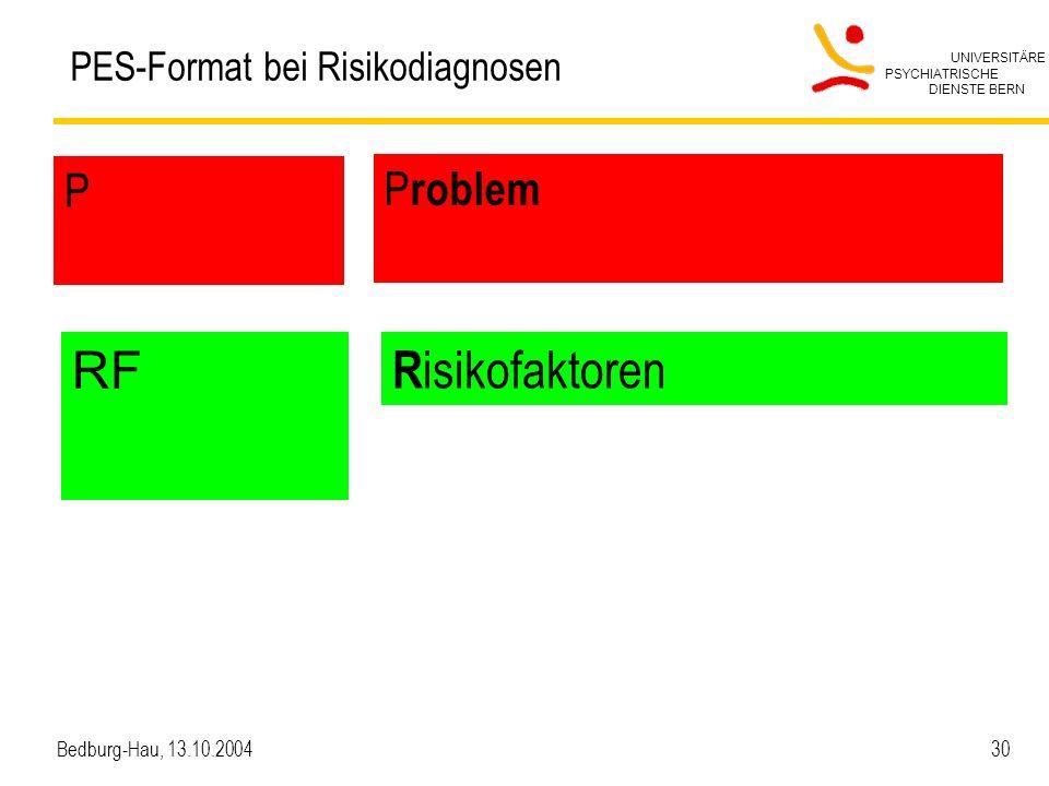 PES-Format bei Risikodiagnosen