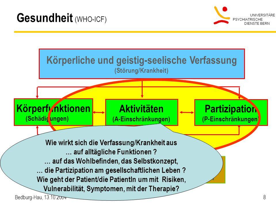 Gesundheit (WHO-ICF) Körperliche und geistig-seelische Verfassung