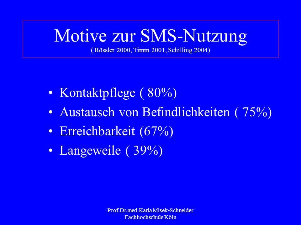Motive zur SMS-Nutzung ( Rössler 2000, Timm 2001, Schilling 2004)