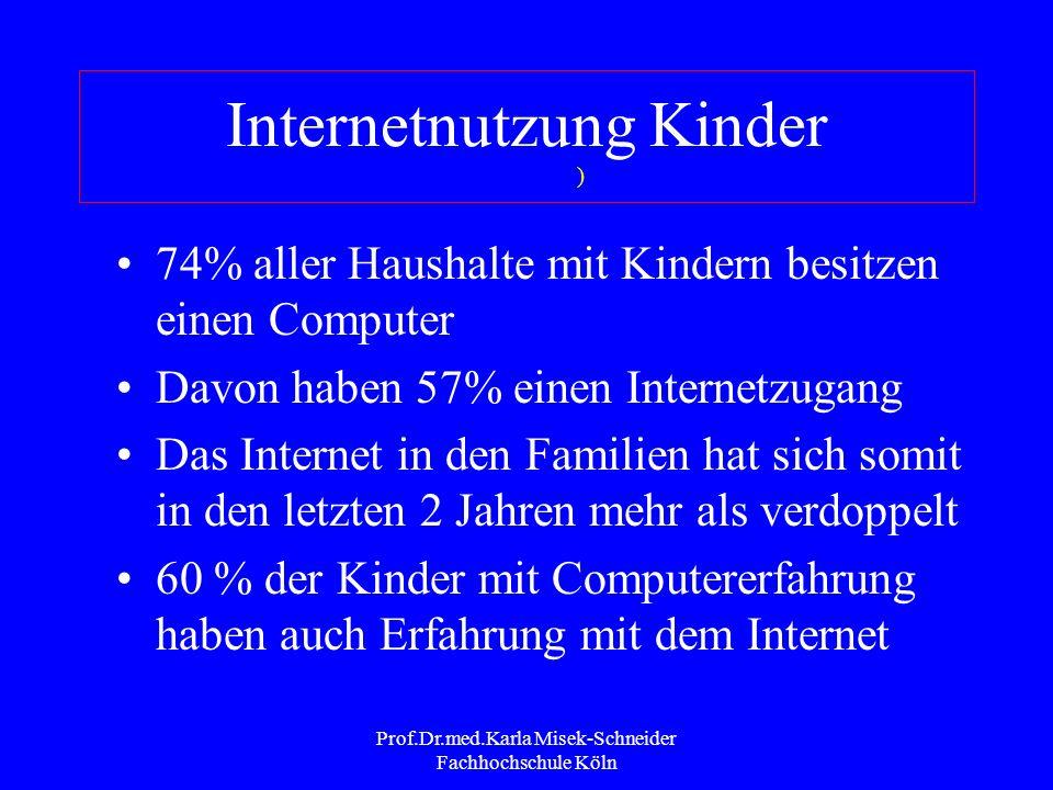 Internetnutzung Kinder (KIM 2003)