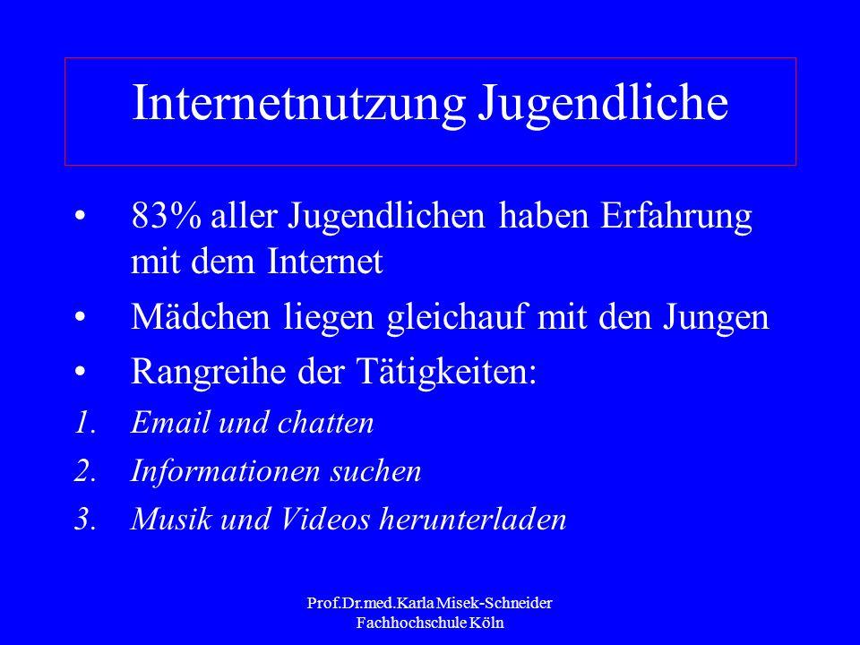 Internetnutzung Jugendliche (JIM 2002)