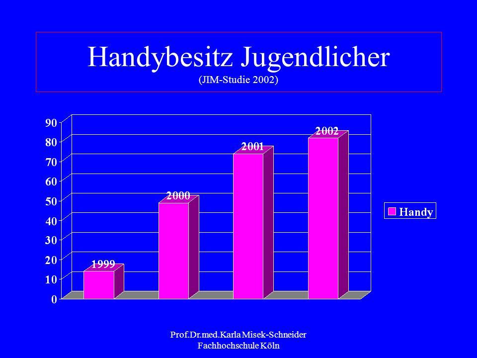 Handybesitz Jugendlicher (JIM-Studie 2002)
