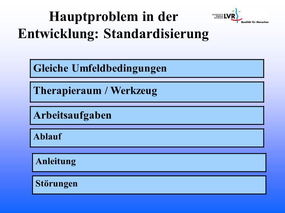 Hauptproblem in der Entwicklung: Standardisierung