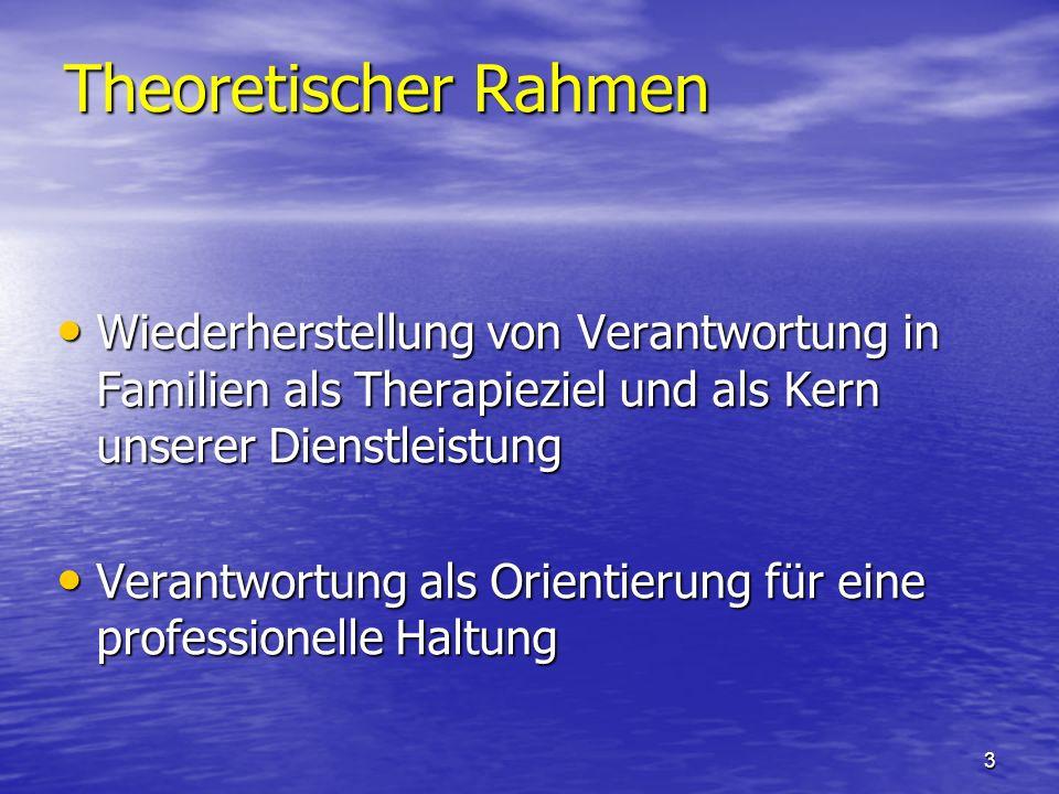 Theoretischer Rahmen Wiederherstellung von Verantwortung in Familien als Therapieziel und als Kern unserer Dienstleistung.
