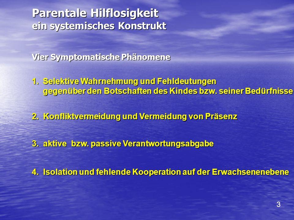 Vier Symptomatische Phänomene