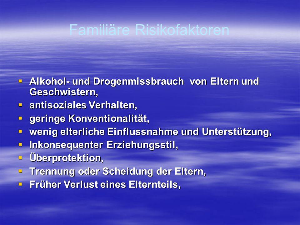 Familiäre Risikofaktoren