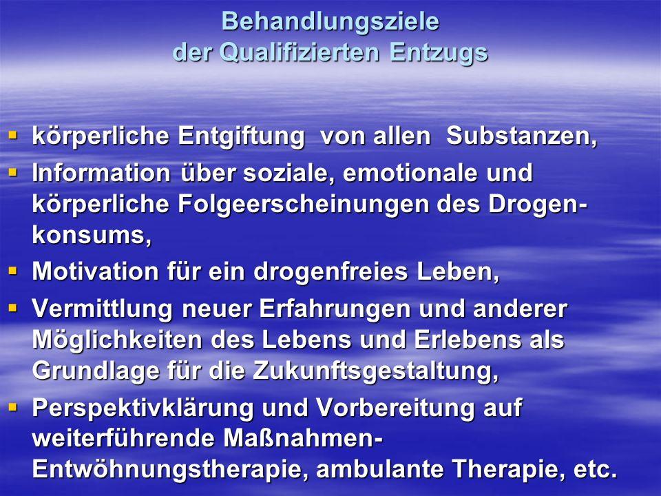 Behandlungsziele der Qualifizierten Entzugs