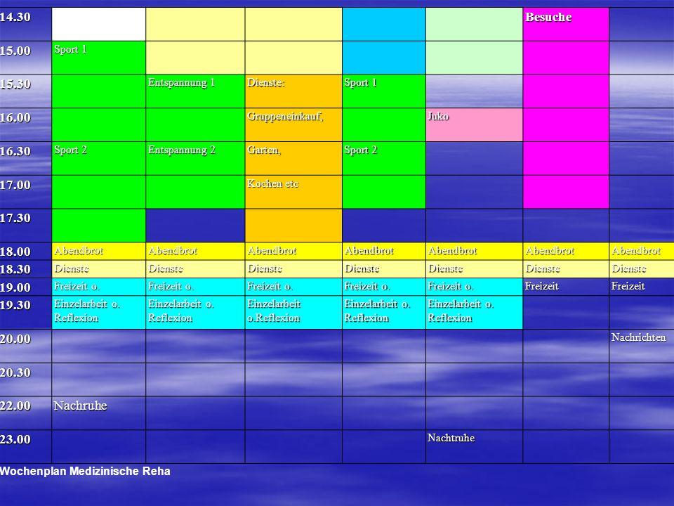 14.30Besuche. 15.00. Sport 1. 15.30. Entspannung 1. Dienste: 16.00. Gruppeneinkauf, Juko. 16.30. Sport 2.