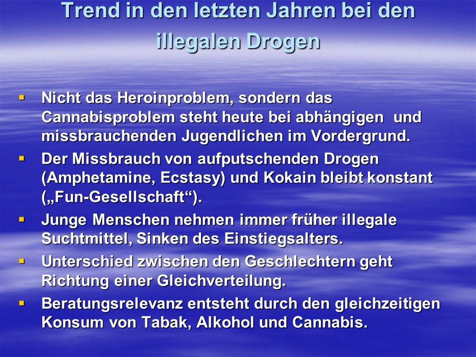 Trend in den letzten Jahren bei den illegalen Drogen