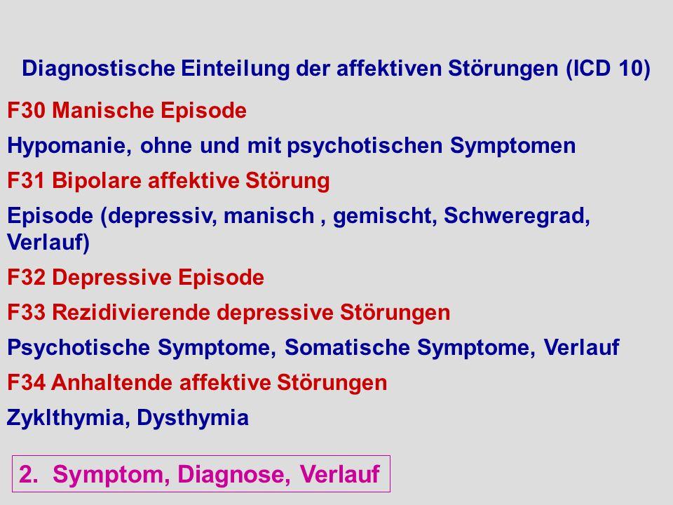 Diagnostische Einteilung der affektiven Störungen (ICD 10)