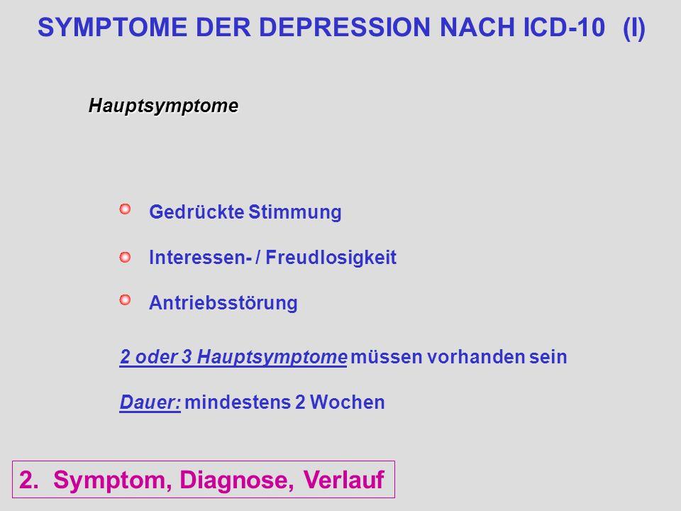 SYMPTOME DER DEPRESSION NACH ICD-10 (I)