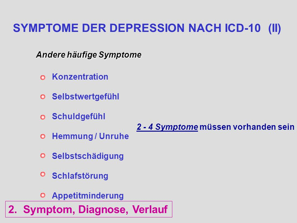 SYMPTOME DER DEPRESSION NACH ICD-10 (II) Andere häufige Symptome