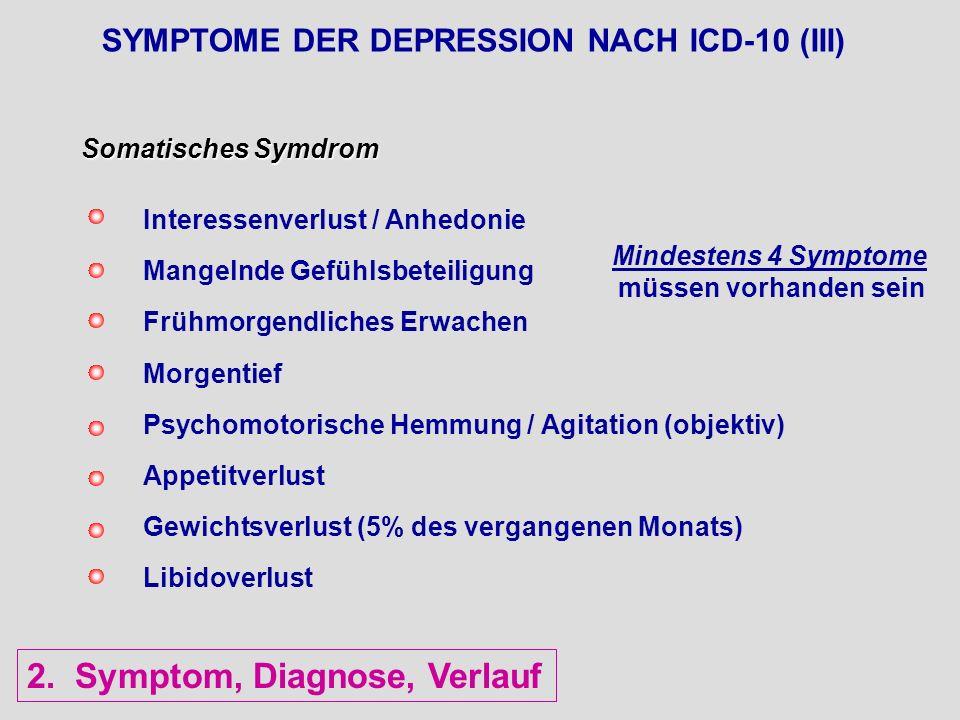 SYMPTOME DER DEPRESSION NACH ICD-10 (III)