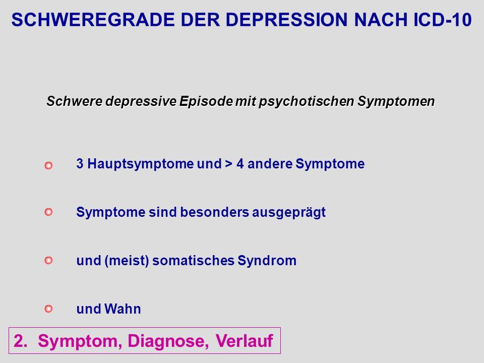 SCHWEREGRADE DER DEPRESSION NACH ICD-10