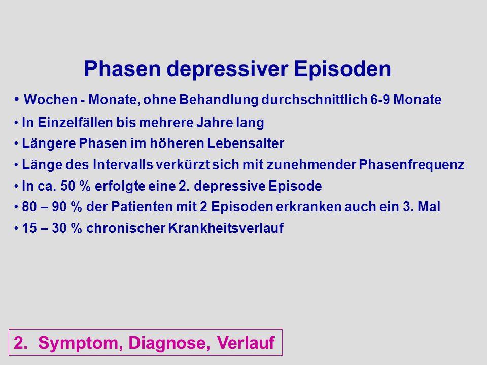 Phasen depressiver Episoden