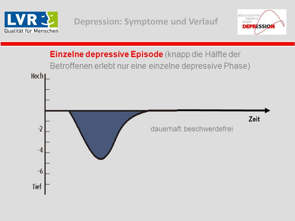 Depression: Symptome und Verlauf
