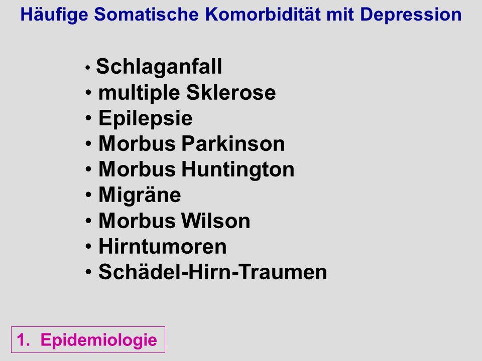 Häufige Somatische Komorbidität mit Depression