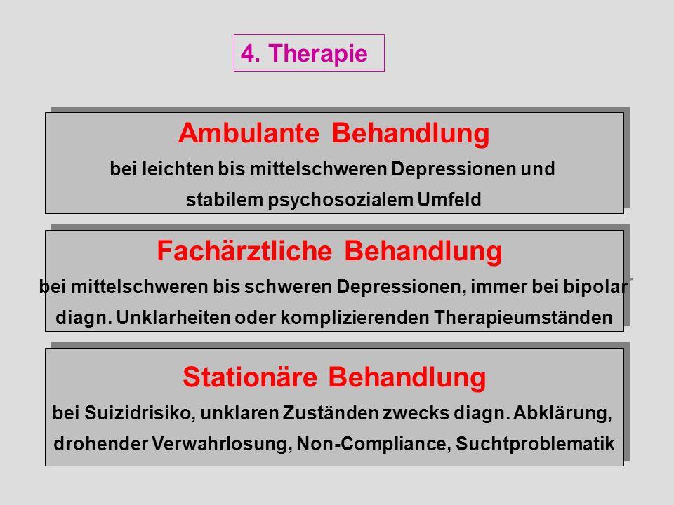 Ambulante Behandlung Fachärztliche Behandlung Stationäre Behandlung